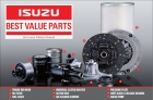 Best Value Parts